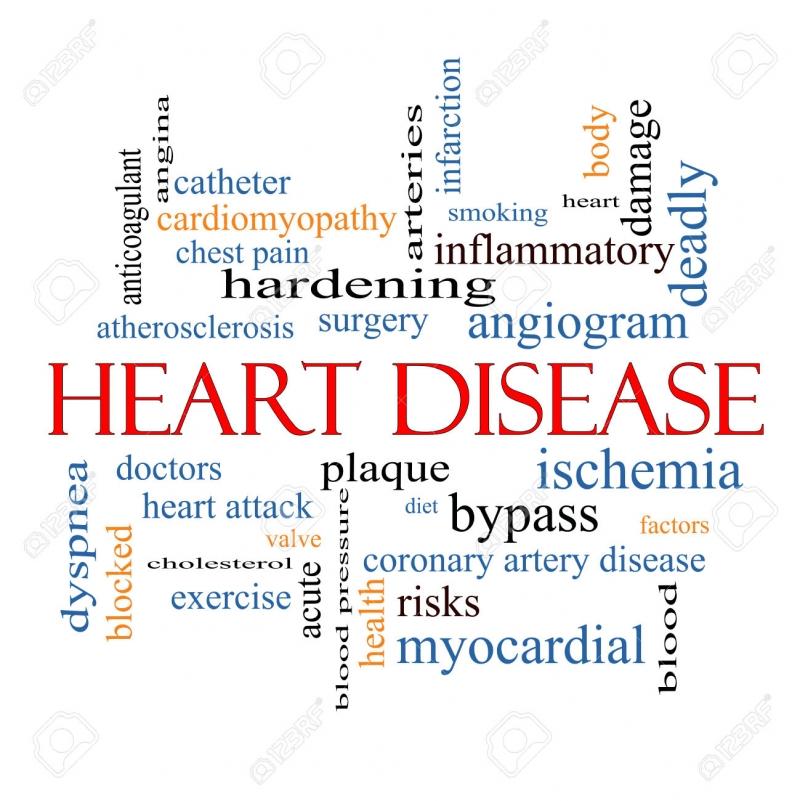 Hart en vaatziekten